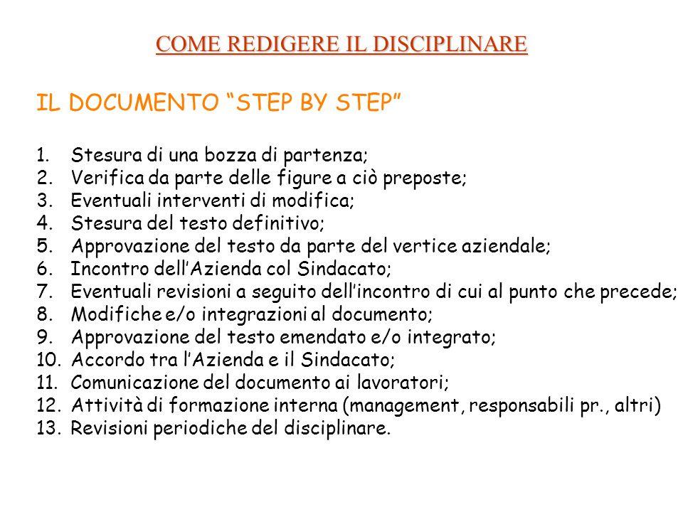 COME REDIGERE IL DISCIPLINARE IL DOCUMENTO STEP BY STEP 1.Stesura di una bozza di partenza; 2.Verifica da parte delle figure a ciò preposte; 3.Eventuali interventi di modifica; 4.Stesura del testo definitivo; 5.Approvazione del testo da parte del vertice aziendale; 6.Incontro dellAzienda col Sindacato; 7.Eventuali revisioni a seguito dellincontro di cui al punto che precede; 8.Modifiche e/o integrazioni al documento; 9.Approvazione del testo emendato e/o integrato; 10.Accordo tra lAzienda e il Sindacato; 11.Comunicazione del documento ai lavoratori; 12.Attività di formazione interna (management, responsabili pr., altri) 13.Revisioni periodiche del disciplinare.