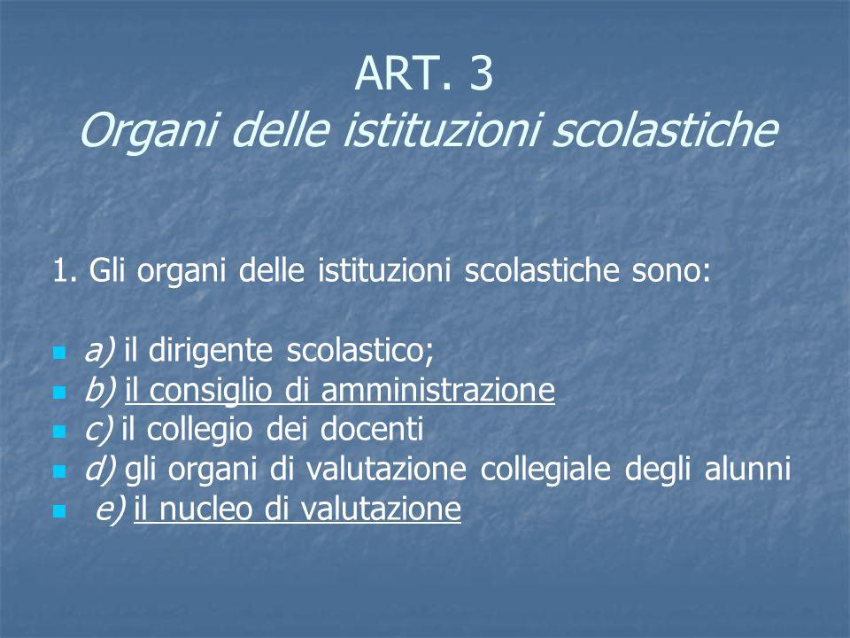 ART. 3 Organi delle istituzioni scolastiche 1. Gli organi delle istituzioni scolastiche sono: a) il dirigente scolastico; b) il consiglio di amministr