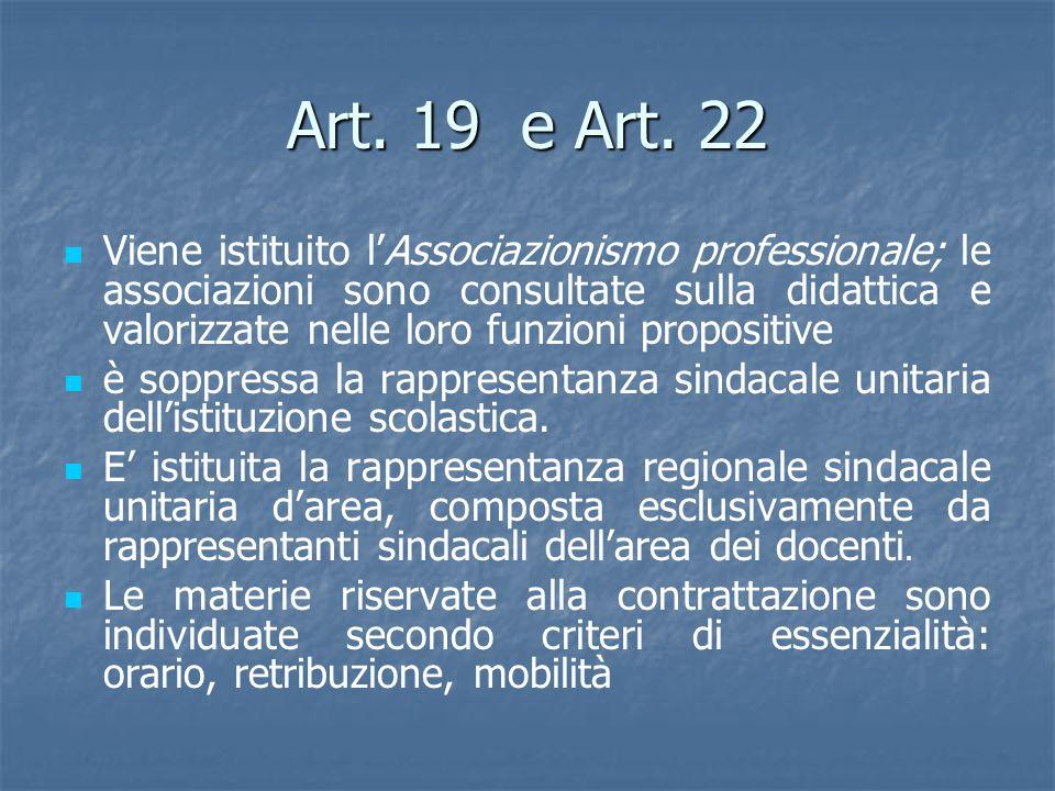 Art. 19 e Art. 22 Viene istituito lAssociazionismo professionale; le associazioni sono consultate sulla didattica e valorizzate nelle loro funzioni pr