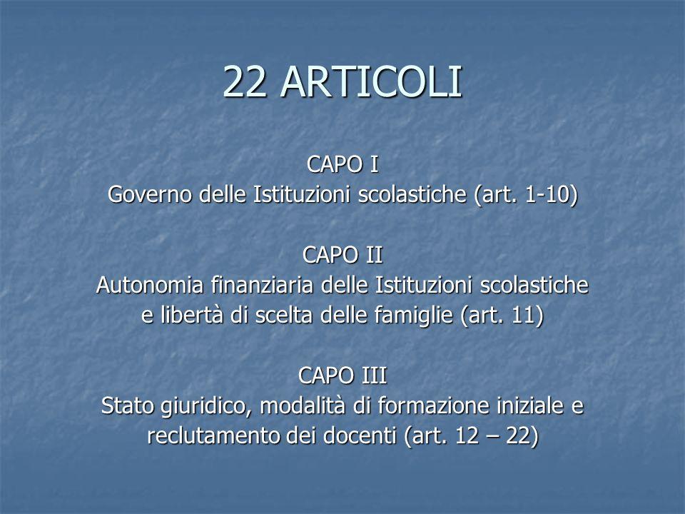 22 ARTICOLI CAPO I Governo delle Istituzioni scolastiche (art. 1-10) CAPO II Autonomia finanziaria delle Istituzioni scolastiche e libertà di scelta d