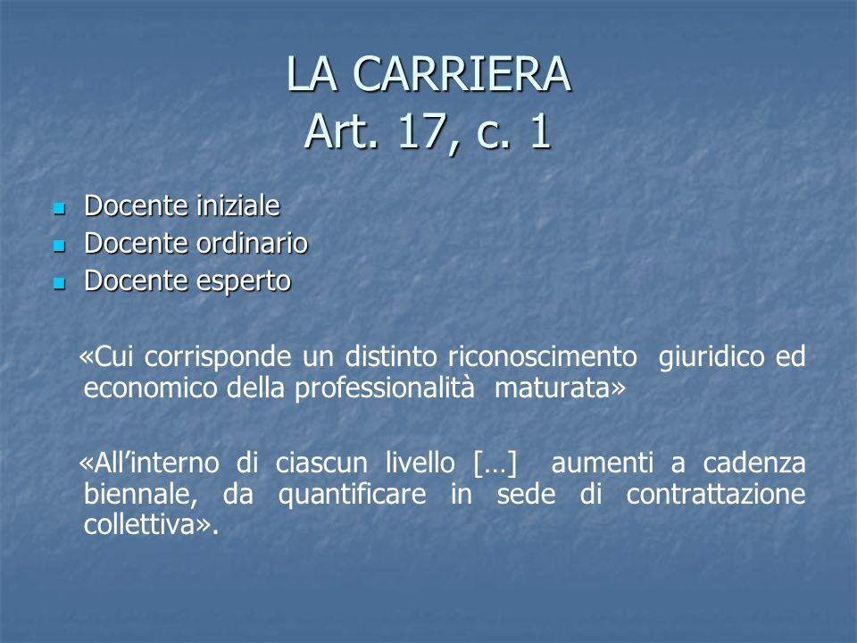 LA CARRIERA Art. 17, c. 1 Docente iniziale Docente iniziale Docente ordinario Docente ordinario Docente esperto Docente esperto «Cui corrisponde un di