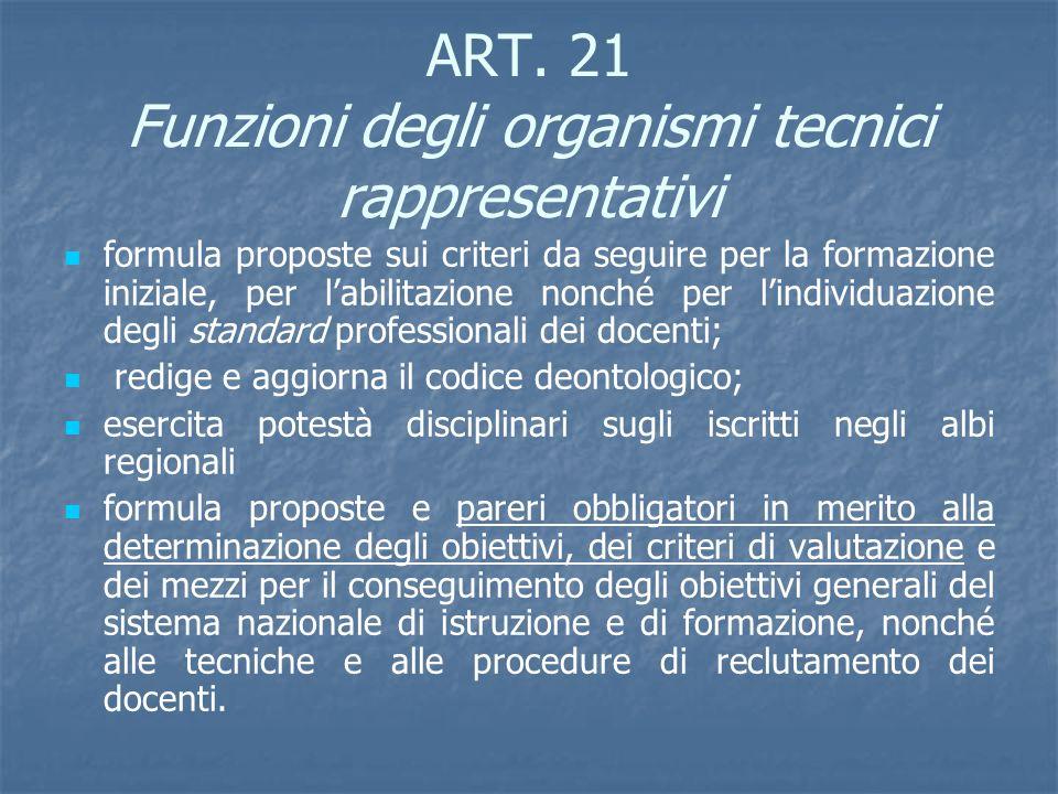 ART. 21 Funzioni degli organismi tecnici rappresentativi formula proposte sui criteri da seguire per la formazione iniziale, per labilitazione nonché