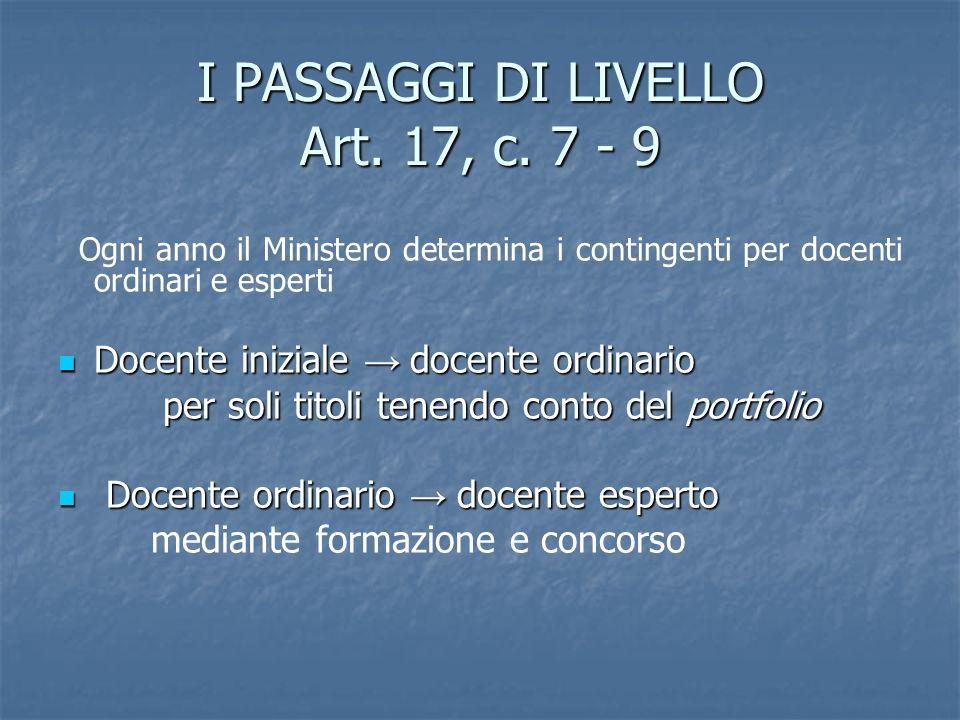 I PASSAGGI DI LIVELLO Art. 17, c. 7 - 9 Ogni anno il Ministero determina i contingenti per docenti ordinari e esperti Docente iniziale docente ordinar