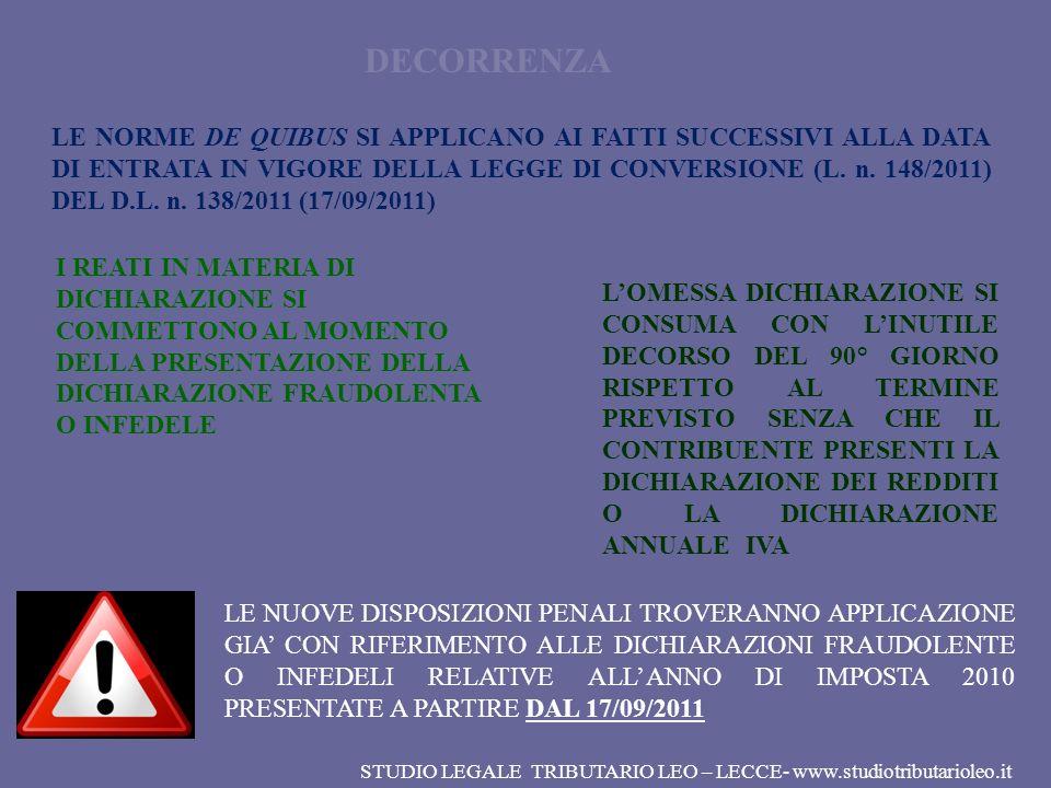 DECORRENZA LE NORME DE QUIBUS SI APPLICANO AI FATTI SUCCESSIVI ALLA DATA DI ENTRATA IN VIGORE DELLA LEGGE DI CONVERSIONE (L. n. 148/2011) DEL D.L. n.