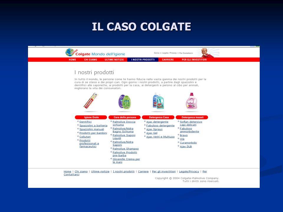 IL CASO COLGATE