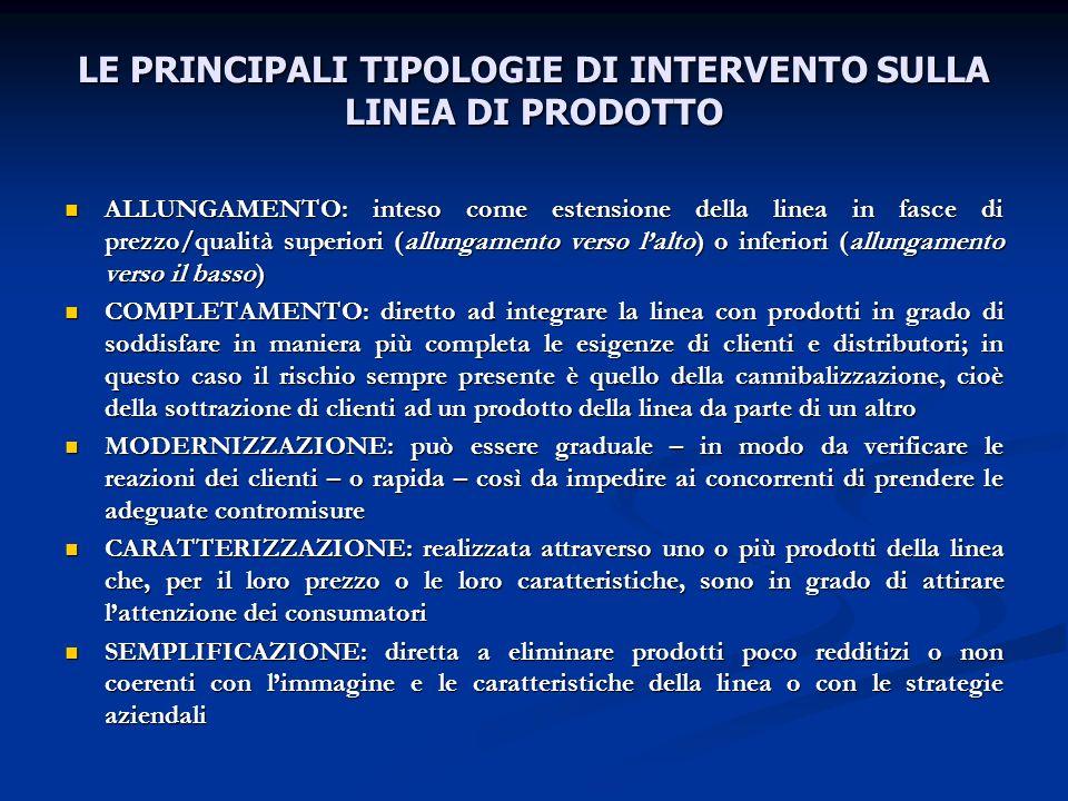 LE PRINCIPALI TIPOLOGIE DI INTERVENTO SULLA LINEA DI PRODOTTO ALLUNGAMENTO: inteso come estensione della linea in fasce di prezzo/qualità superiori (a
