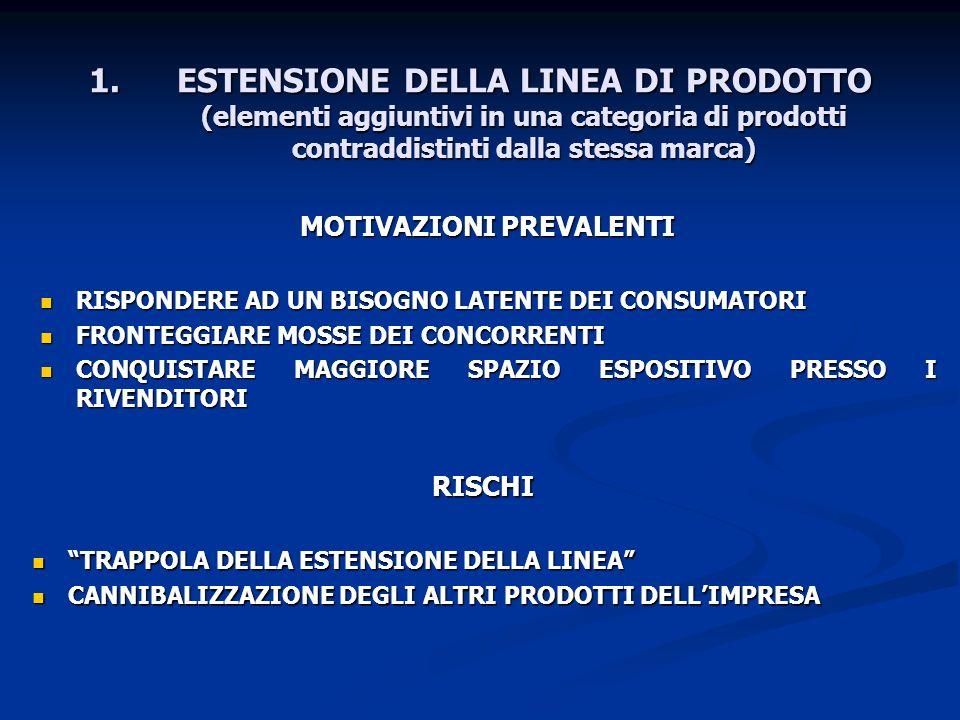 1.ESTENSIONE DELLA LINEA DI PRODOTTO (elementi aggiuntivi in una categoria di prodotti contraddistinti dalla stessa marca) MOTIVAZIONI PREVALENTI RISP