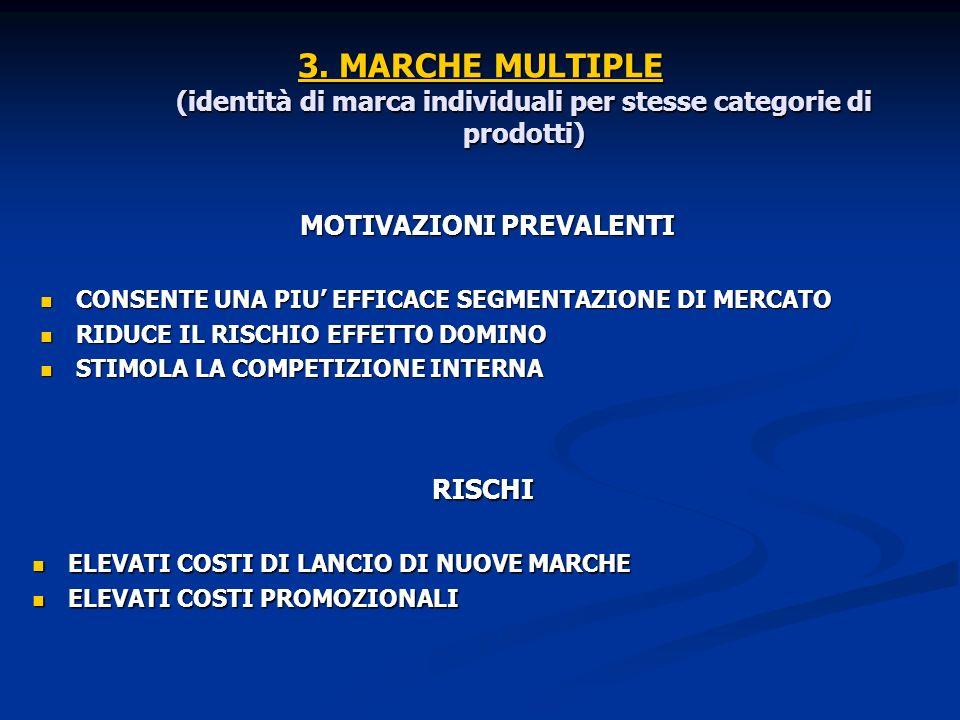 3. MARCHE MULTIPLE 3. MARCHE MULTIPLE (identità di marca individuali per stesse categorie di prodotti) 3. MARCHE MULTIPLE MOTIVAZIONI PREVALENTI CONSE