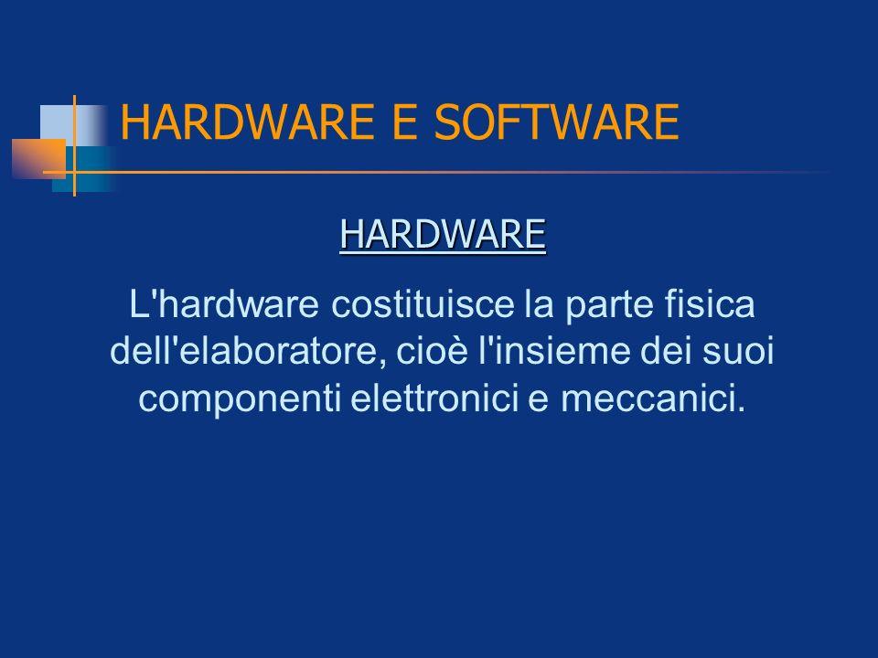 HARDWARE E SOFTWARE HARDWARE L'hardware costituisce la parte fisica dell'elaboratore, cioè l'insieme dei suoi componenti elettronici e meccanici.