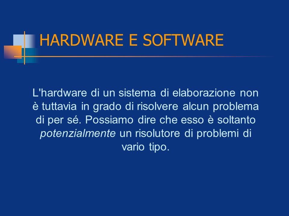 HARDWARE E SOFTWARE L'hardware di un sistema di elaborazione non è tuttavia in grado di risolvere alcun problema di per sé. Possiamo dire che esso è s