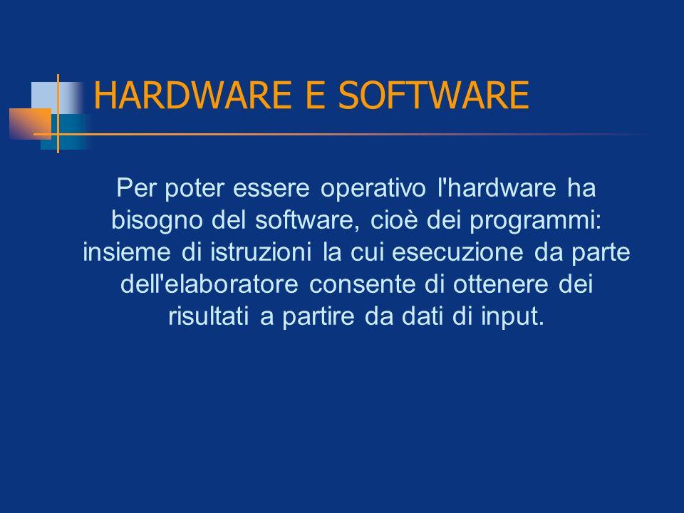 HARDWARE E SOFTWARE Per poter essere operativo l'hardware ha bisogno del software, cioè dei programmi: insieme di istruzioni la cui esecuzione da part