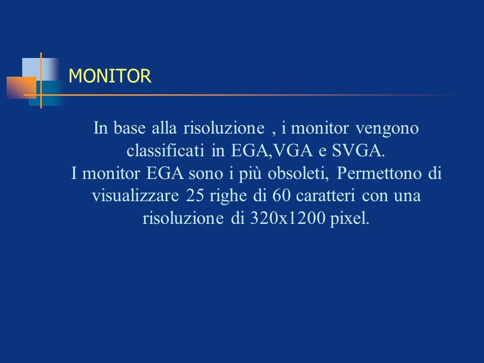 MONITOR In base alla risoluzione, i monitor vengono classificati in EGA,VGA e SVGA. I monitor EGA sono i più obsoleti, Permettono di visualizzare 25 r