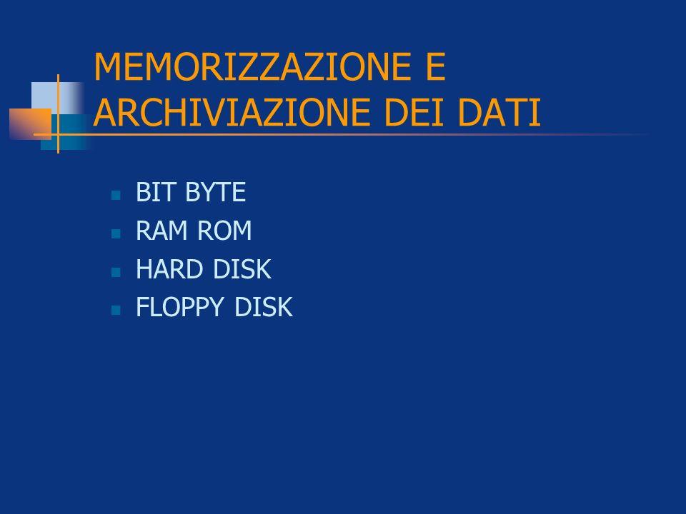 BIT BYTE RAM ROM HARD DISK FLOPPY DISK