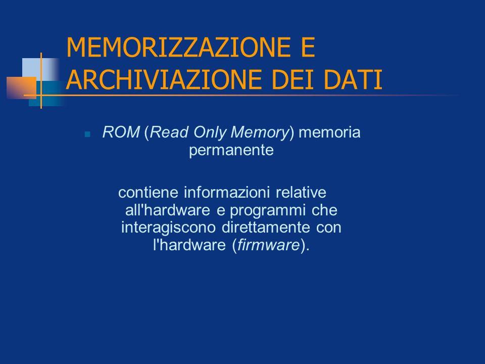 MEMORIZZAZIONE E ARCHIVIAZIONE DEI DATI ROM (Read Only Memory) memoria permanente contiene informazioni relative all'hardware e programmi che interagi