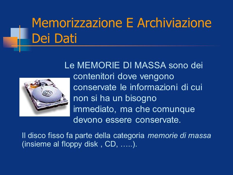 Memorizzazione E Archiviazione Dei Dati Le MEMORIE DI MASSA sono dei contenitori dove vengono conservate le informazioni di cui non si ha un bisogno i