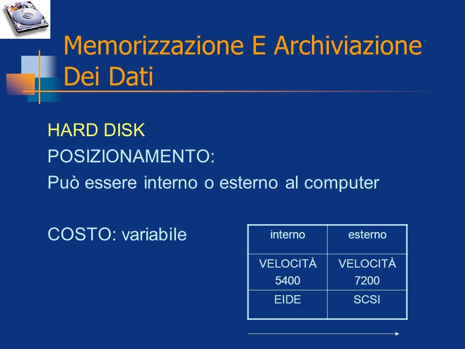 Memorizzazione E Archiviazione Dei Dati HARD DISK POSIZIONAMENTO: Può essere interno o esterno al computer COSTO: variabile internoesterno VELOCITÀ 54