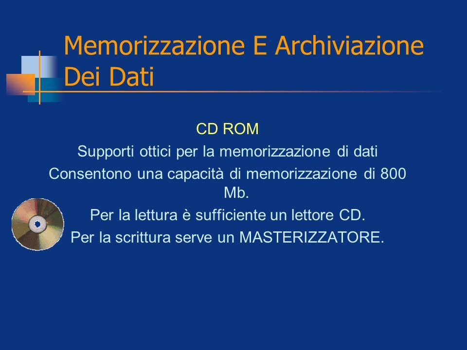 Memorizzazione E Archiviazione Dei Dati CD ROM Supporti ottici per la memorizzazione di dati Consentono una capacità di memorizzazione di 800 Mb. Per
