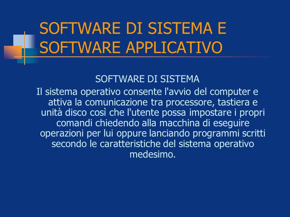 SOFTWARE DI SISTEMA Il sistema operativo consente l'avvio del computer e attiva la comunicazione tra processore, tastiera e unità disco così che l'ute