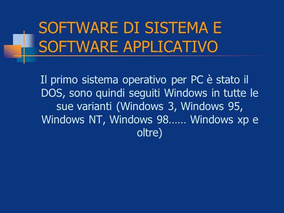 SOFTWARE DI SISTEMA E SOFTWARE APPLICATIVO Il primo sistema operativo per PC è stato il DOS, sono quindi seguiti Windows in tutte le sue varianti (Win