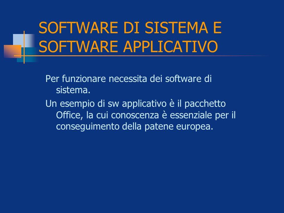 SOFTWARE DI SISTEMA E SOFTWARE APPLICATIVO Per funzionare necessita dei software di sistema. Un esempio di sw applicativo è il pacchetto Office, la cu