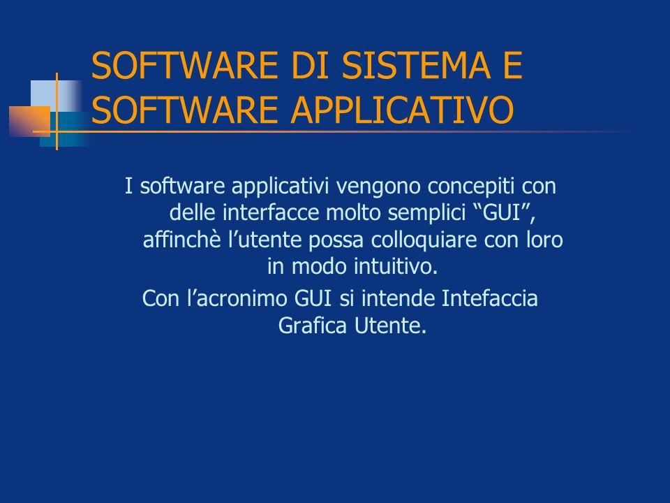 SOFTWARE DI SISTEMA E SOFTWARE APPLICATIVO I software applicativi vengono concepiti con delle interfacce molto semplici GUI, affinchè lutente possa co