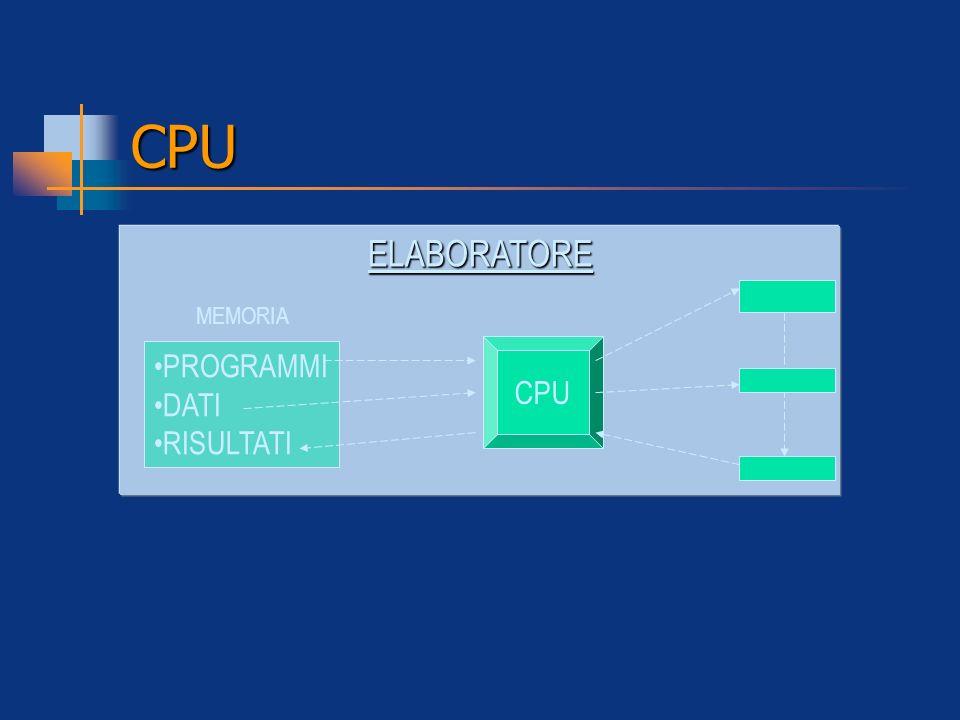 CPU ELABORATORE MEMORIA PROGRAMMI DATI RISULTATI CPU