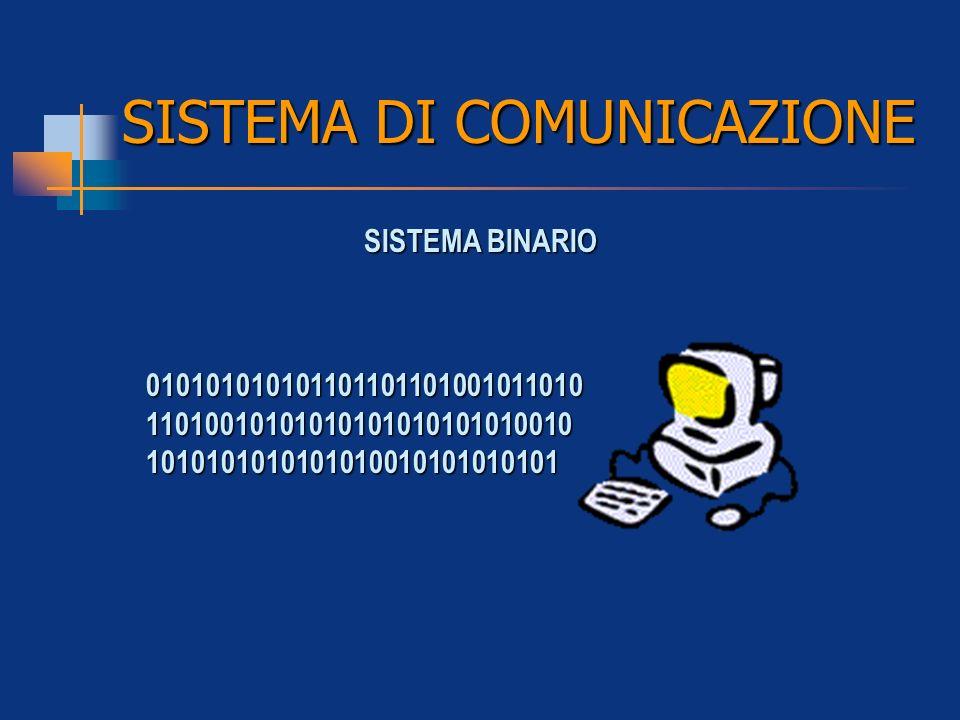 SISTEMA BINARIO 010101010101101101101001011010 11010010101010101010101010010 1010101010101010010101010101