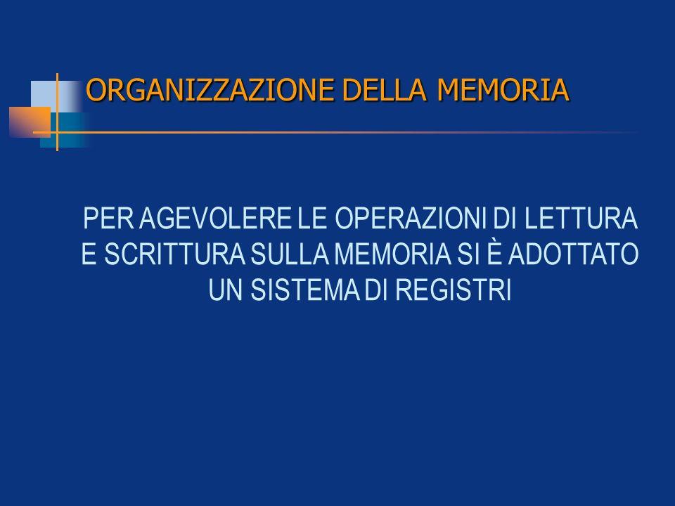 ORGANIZZAZIONE DELLA MEMORIA PER AGEVOLERE LE OPERAZIONI DI LETTURA E SCRITTURA SULLA MEMORIA SI È ADOTTATO UN SISTEMA DI REGISTRI