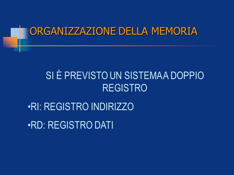ORGANIZZAZIONE DELLA MEMORIA SI È PREVISTO UN SISTEMA A DOPPIO REGISTRO RI: REGISTRO INDIRIZZO RD: REGISTRO DATI