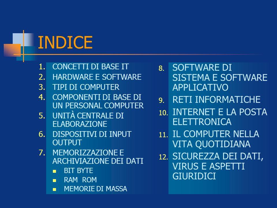 INDICE 1.CONCETTI DI BASE IT 2.HARDWARE E SOFTWARE 3.TIPI DI COMPUTER 4.COMPONENTI DI BASE DI UN PERSONAL COMPUTER 5.UNITÀ CENTRALE DI ELABORAZIONE 6.