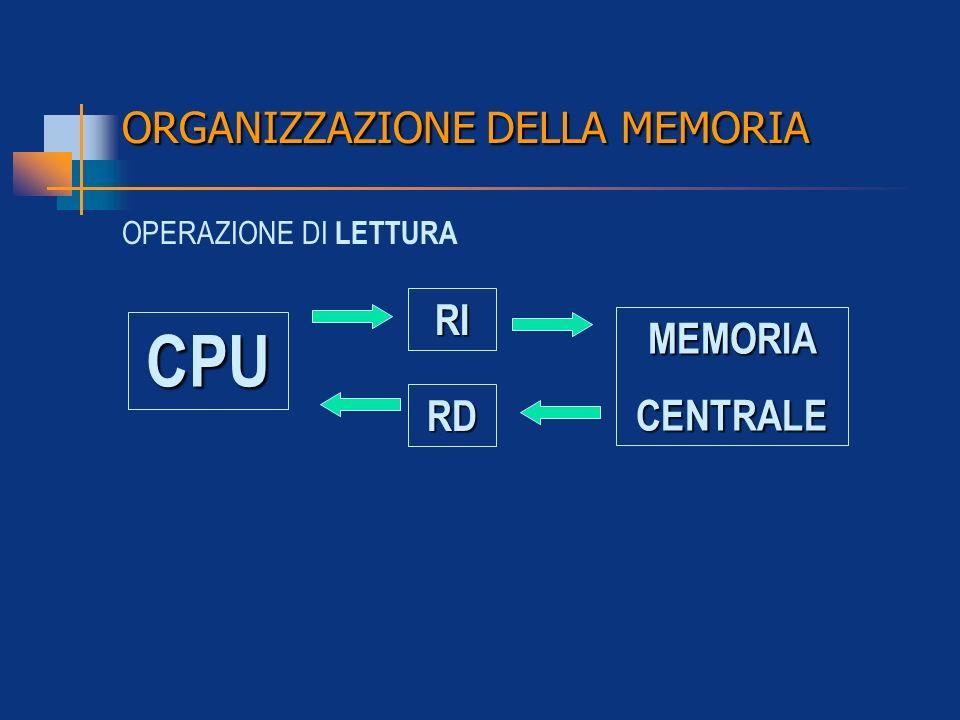 ORGANIZZAZIONE DELLA MEMORIA RI RD MEMORIACENTRALE OPERAZIONE DI LETTURA CPU