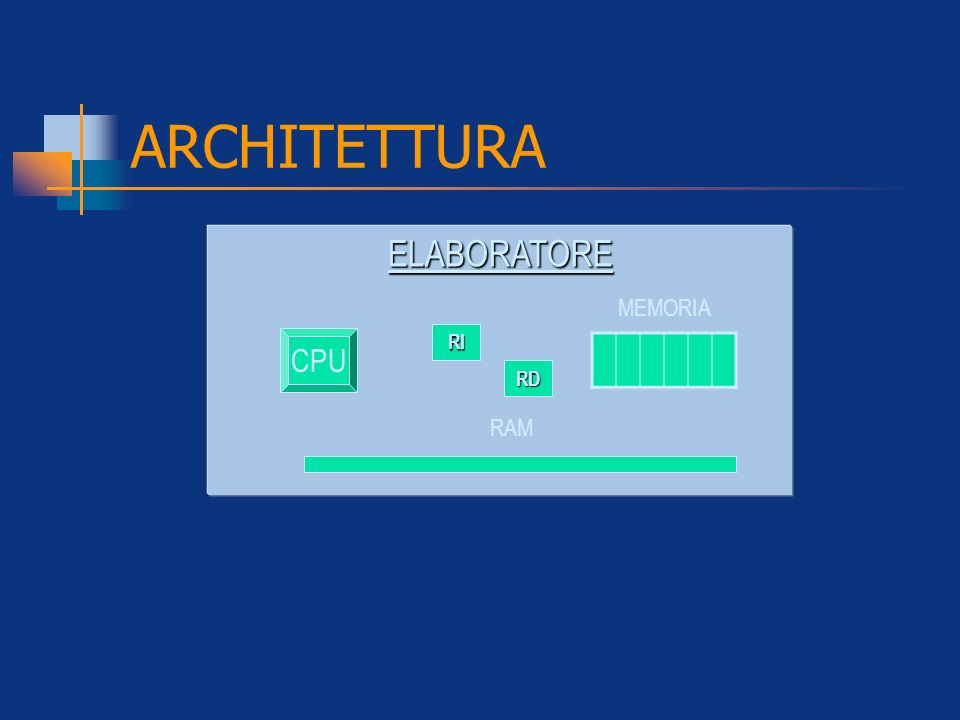 ARCHITETTURA ELABORATORE CPU MEMORIA RAM RI RD