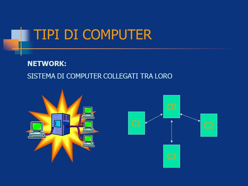 TIPI DI COMPUTER NETWORK: SISTEMA DI COMPUTER COLLEGATI TRA LORO C0 C1 C2 C3