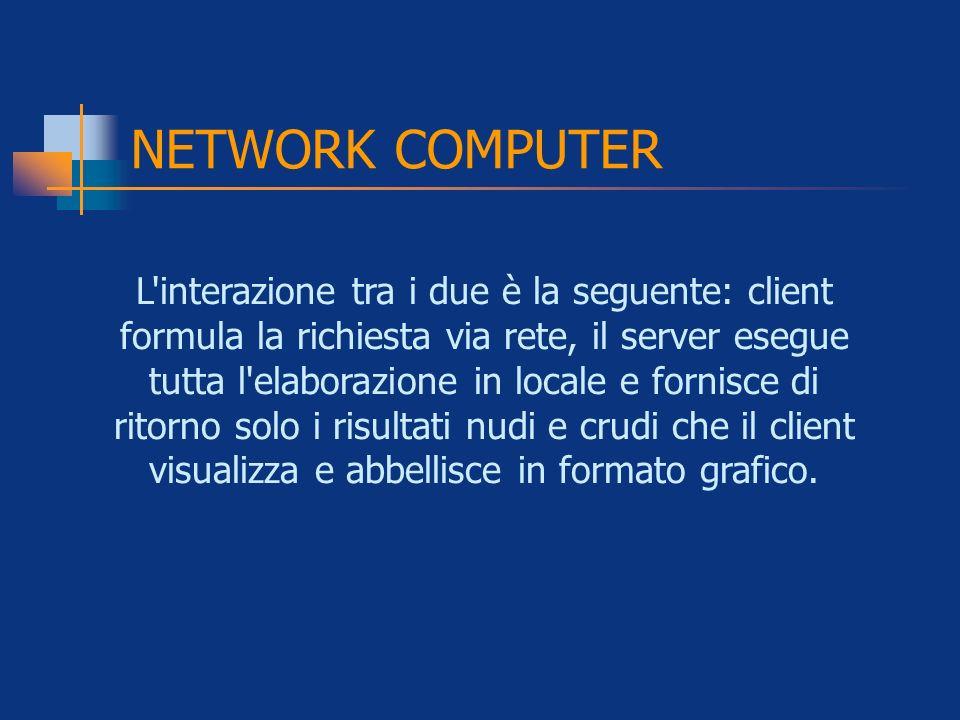 NETWORK COMPUTER L'interazione tra i due è la seguente: client formula la richiesta via rete, il server esegue tutta l'elaborazione in locale e fornis
