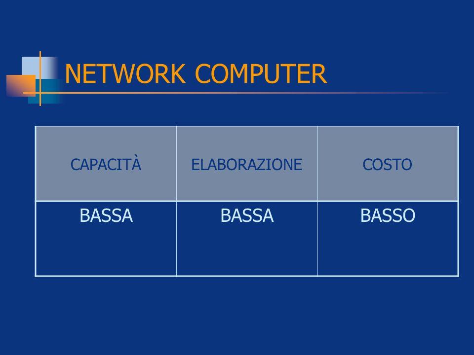 NETWORK COMPUTER CAPACITÀELABORAZIONECOSTO BASSA BASSO
