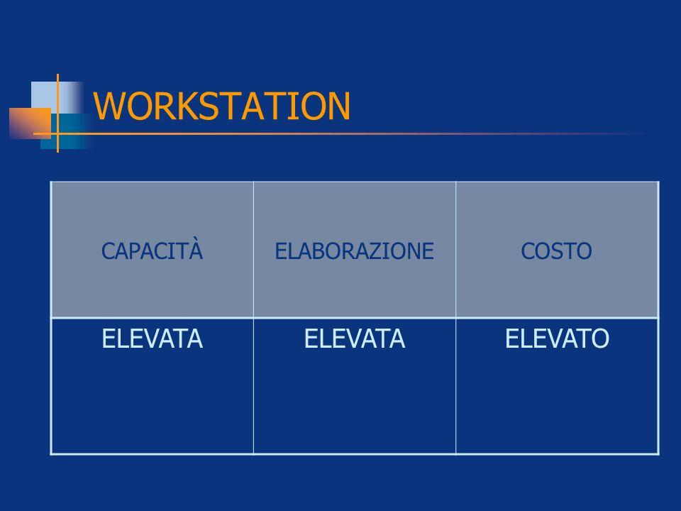 WORKSTATION CAPACITÀELABORAZIONECOSTO ELEVATA ELEVATO