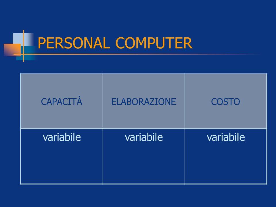 PERSONAL COMPUTER CAPACITÀELABORAZIONECOSTO variabile