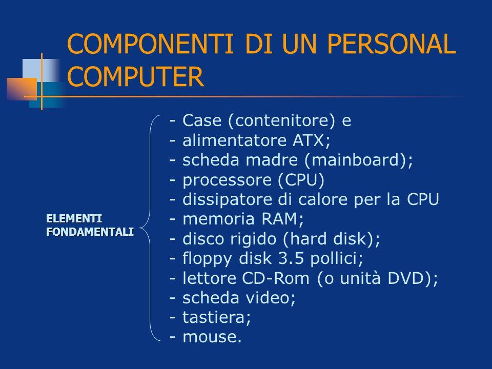 - Case (contenitore) e - alimentatore ATX; - scheda madre (mainboard); - processore (CPU) - dissipatore di calore per la CPU - memoria RAM; - disco ri