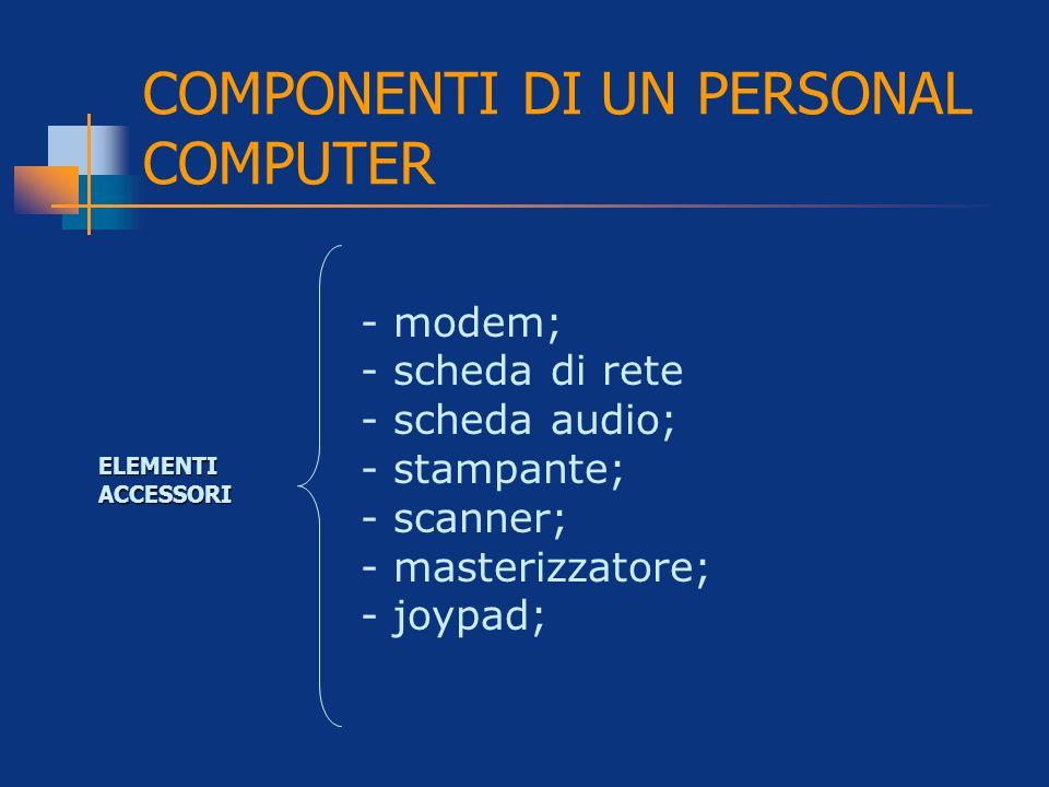 COMPONENTI DI UN PERSONAL COMPUTER - modem; - scheda di rete - scheda audio; - stampante; - scanner; - masterizzatore; - joypad; ELEMENTI ACCESSORI