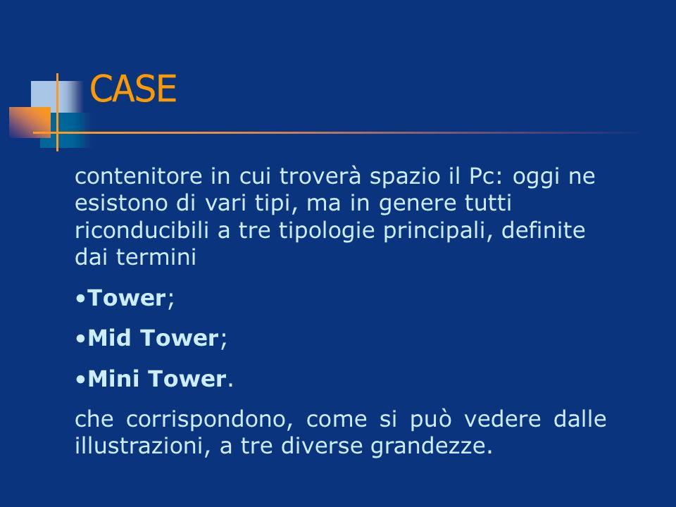 CASE contenitore in cui troverà spazio il Pc: oggi ne esistono di vari tipi, ma in genere tutti riconducibili a tre tipologie principali, definite dai