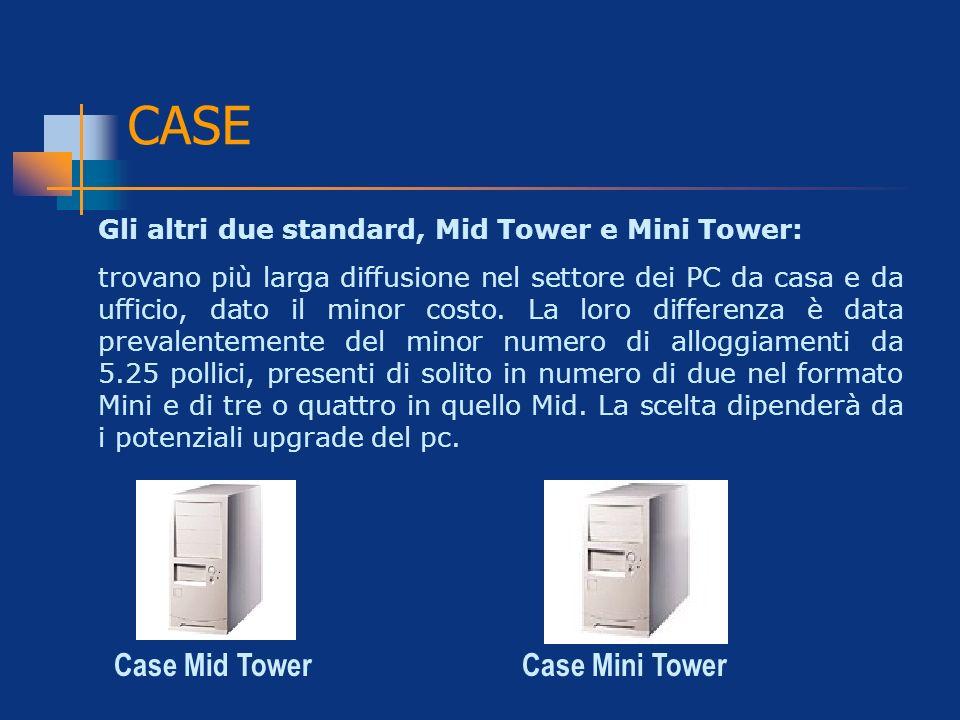 CASE Gli altri due standard, Mid Tower e Mini Tower: trovano più larga diffusione nel settore dei PC da casa e da ufficio, dato il minor costo. La lor
