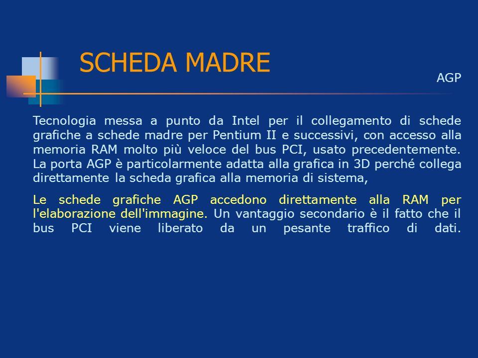 AGP Tecnologia messa a punto da Intel per il collegamento di schede grafiche a schede madre per Pentium II e successivi, con accesso alla memoria RAM