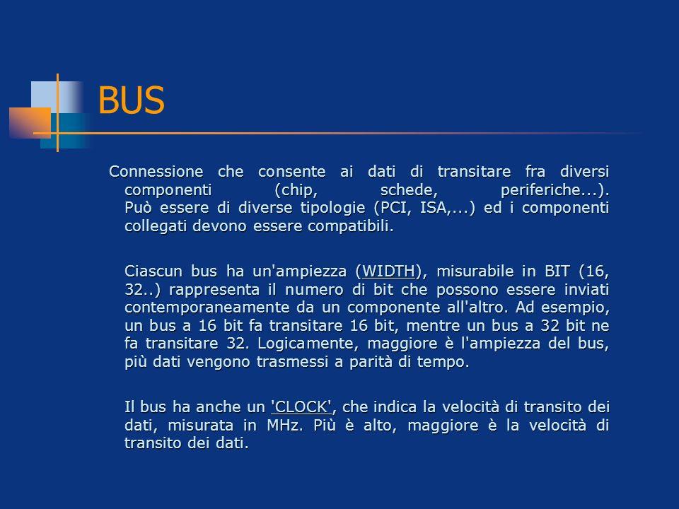 BUS Connessione che consente ai dati di transitare fra diversi componenti (chip, schede, periferiche...). Può essere di diverse tipologie (PCI, ISA,..
