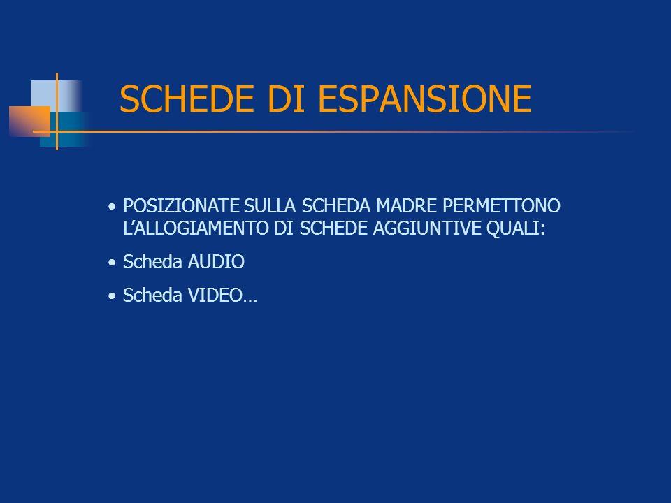 SCHEDE DI ESPANSIONE POSIZIONATE SULLA SCHEDA MADRE PERMETTONO LALLOGIAMENTO DI SCHEDE AGGIUNTIVE QUALI: Scheda AUDIO Scheda VIDEO…