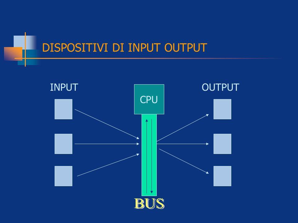 CPU DISPOSITIVI DI INPUT OUTPUT INPUTOUTPUT