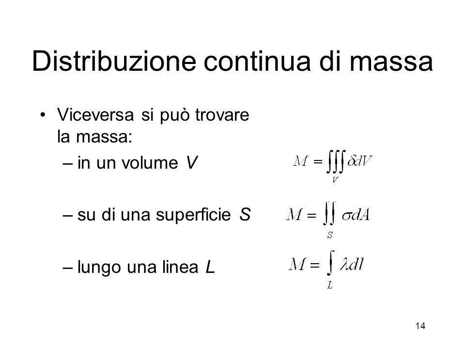 Distribuzione continua di massa Viceversa si può trovare la massa: –in un volume V –su di una superficie S –lungo una linea L 14