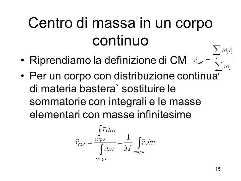 Centro di massa in un corpo continuo Riprendiamo la definizione di CM Per un corpo con distribuzione continua di materia bastera` sostituire le sommat