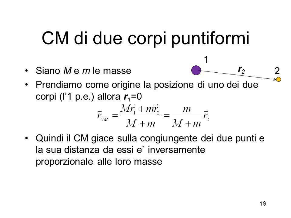 CM di due corpi puntiformi Siano M e m le masse Prendiamo come origine la posizione di uno dei due corpi (l1 p.e.) allora r 1 =0 Quindi il CM giace su