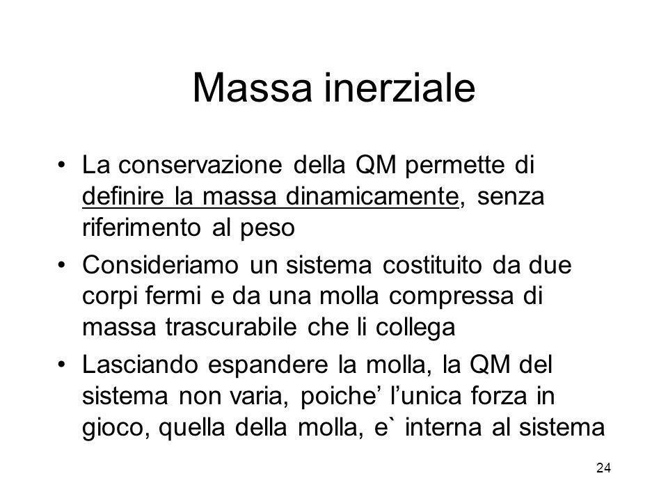 Massa inerziale La conservazione della QM permette di definire la massa dinamicamente, senza riferimento al peso Consideriamo un sistema costituito da
