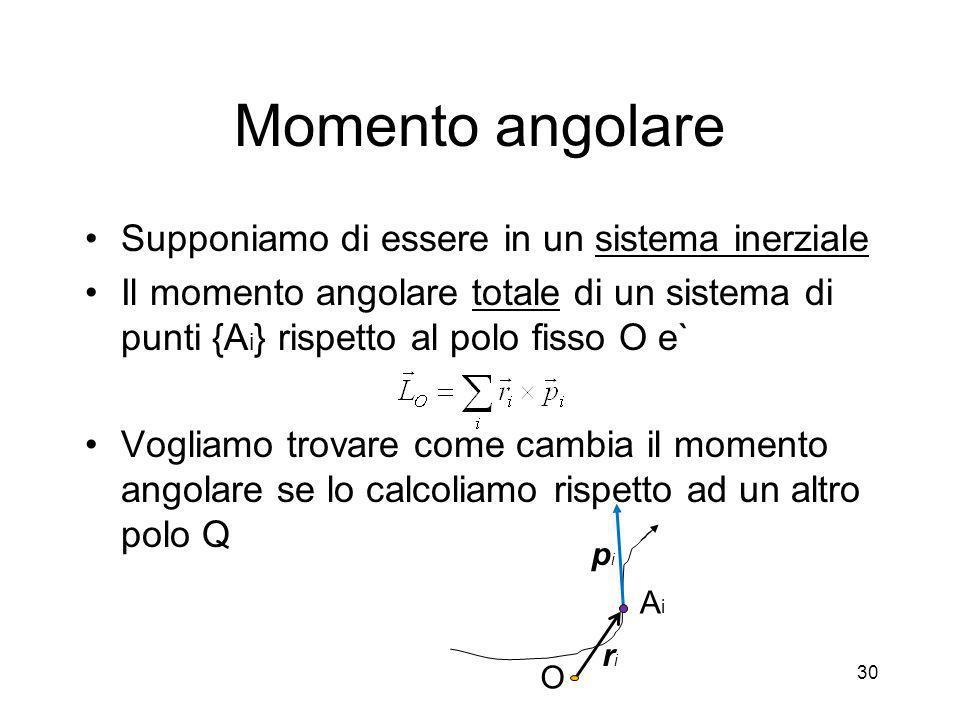 Momento angolare Supponiamo di essere in un sistema inerziale Il momento angolare totale di un sistema di punti {A i } rispetto al polo fisso O e` Vog